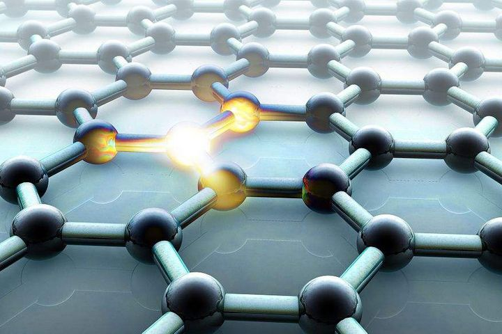 Baotailong Will Build a Graphene Application Center With Chinese Academy of Sciences, Nano-Institute