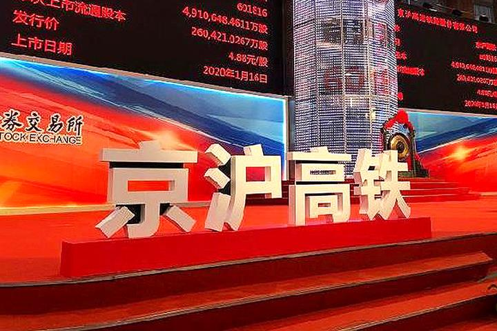 Beijing-Shanghai High-Speed Railway Reveals 16% Profit Boost in First Post-IPO Earnings