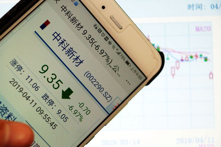 China Create Stock Slumps After Top Shareholder Is Busted as Gang Ringleader