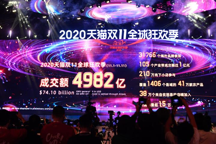 Alibaba, JD.Com's Double-11 Sales Soar to New Record as Buyers Gripe