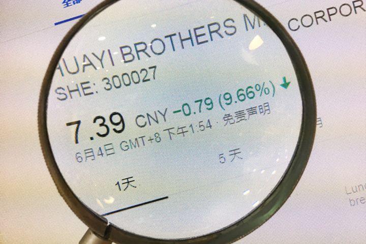 China's TV, Studio Production Stocks Hit Hard Following Allegations Surrounding China's Megastar Fan Bingbing