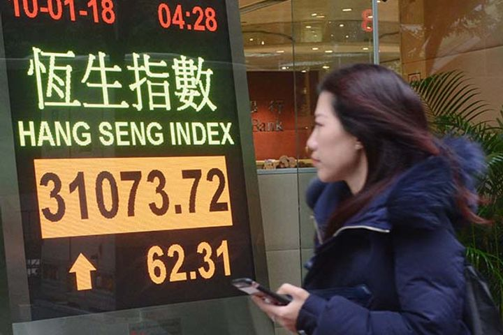 HK Stock Market Rises 12 Straight Days in 54-Year Record