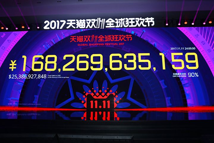 Record Singles' Day Sales Attest to China's Strong Consumer Demand