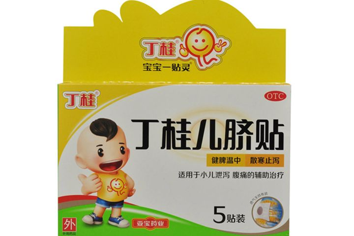 Yabao Pharma's Traditional Chinese Medicine Product Gets Marketing Approval From Canada